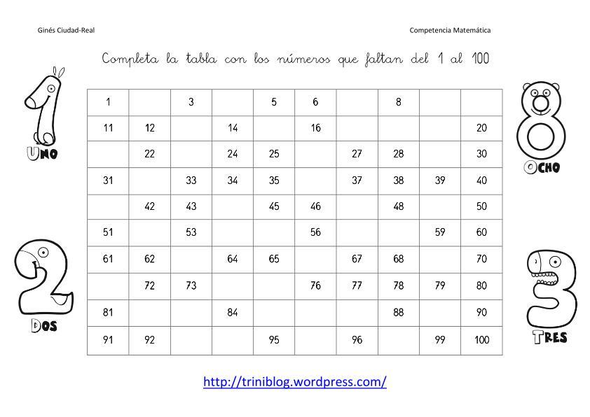 la competencia matemática con ellas nuestros alumnos trabajarán la ...